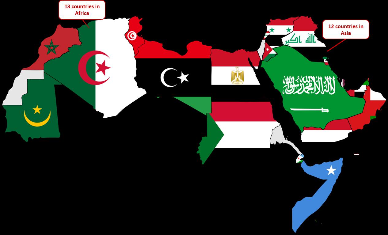 Arabic blog picture