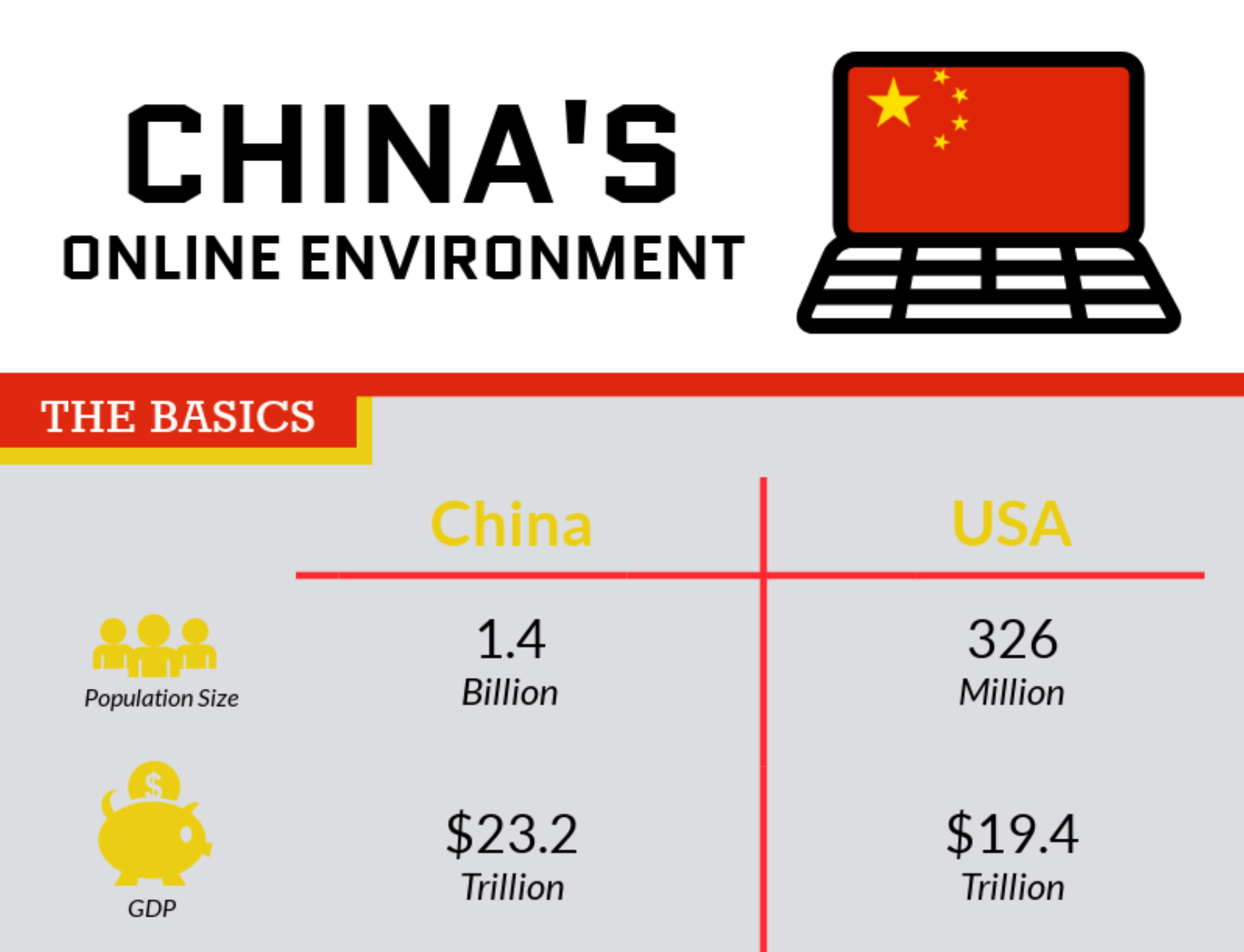 Chinas ONline Environment Snippet