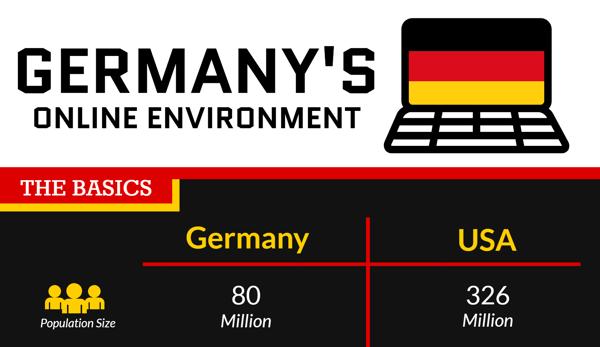 Germany Infographic Snip