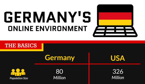 Germany Infographic Snip