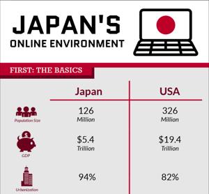 Japans-Online-Environment- Header
