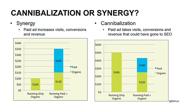 cannibalization_synergy.png