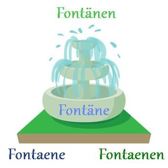 fountain keywords.jpg