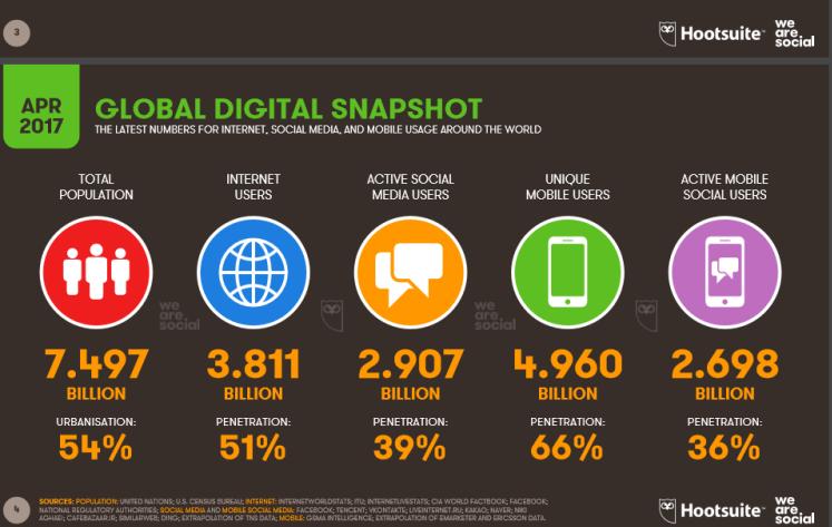 global digital snapshot.png
