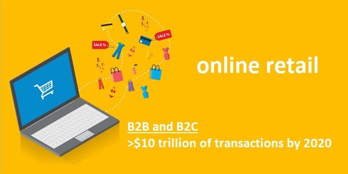 online retail 2017.jpg